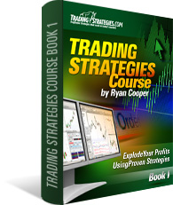 Free Trading System and Strategies
